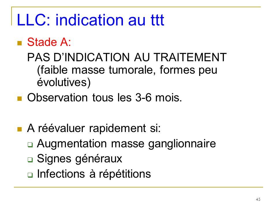 LLC: indication au ttt Stade A: