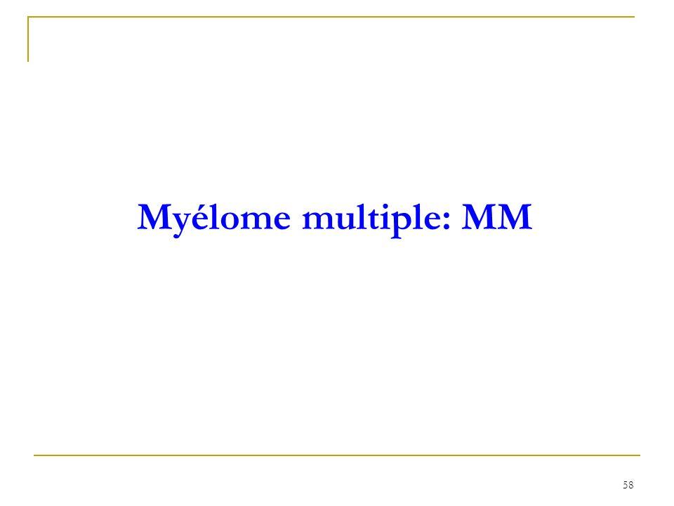 Myélome multiple: MM