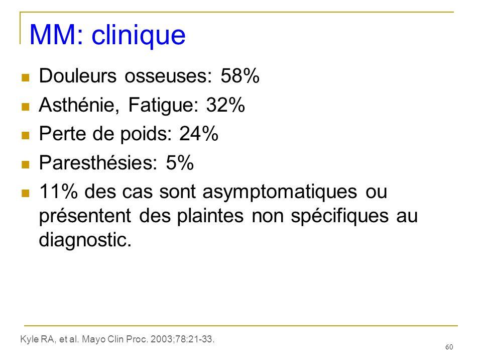 MM: clinique Douleurs osseuses: 58% Asthénie, Fatigue: 32%