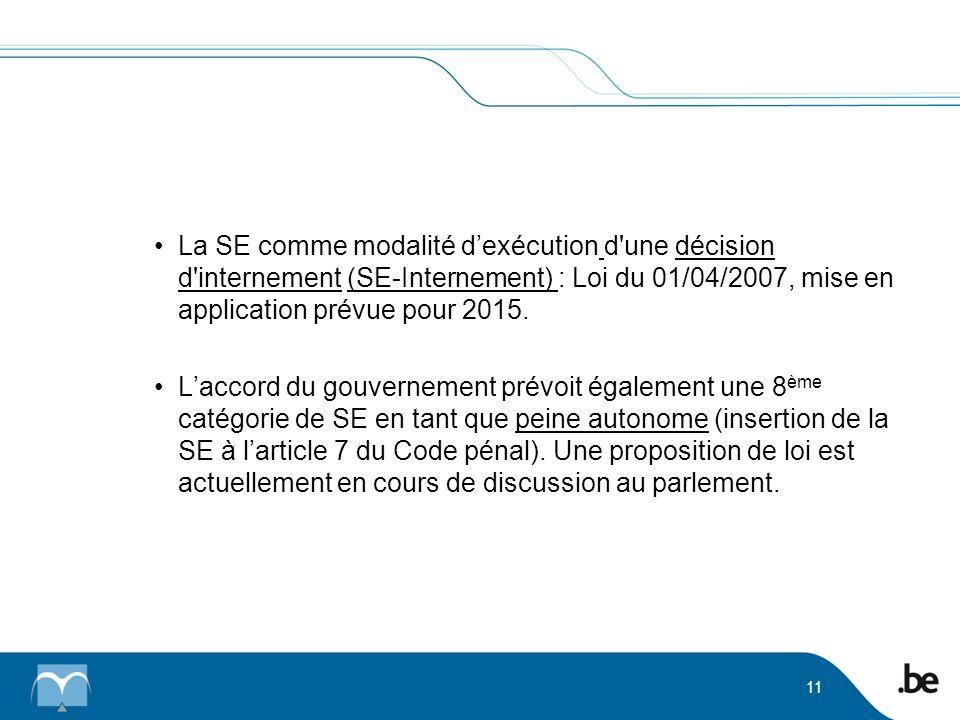 La SE comme modalité d'exécution d une décision d internement (SE-Internement) : Loi du 01/04/2007, mise en application prévue pour 2015.