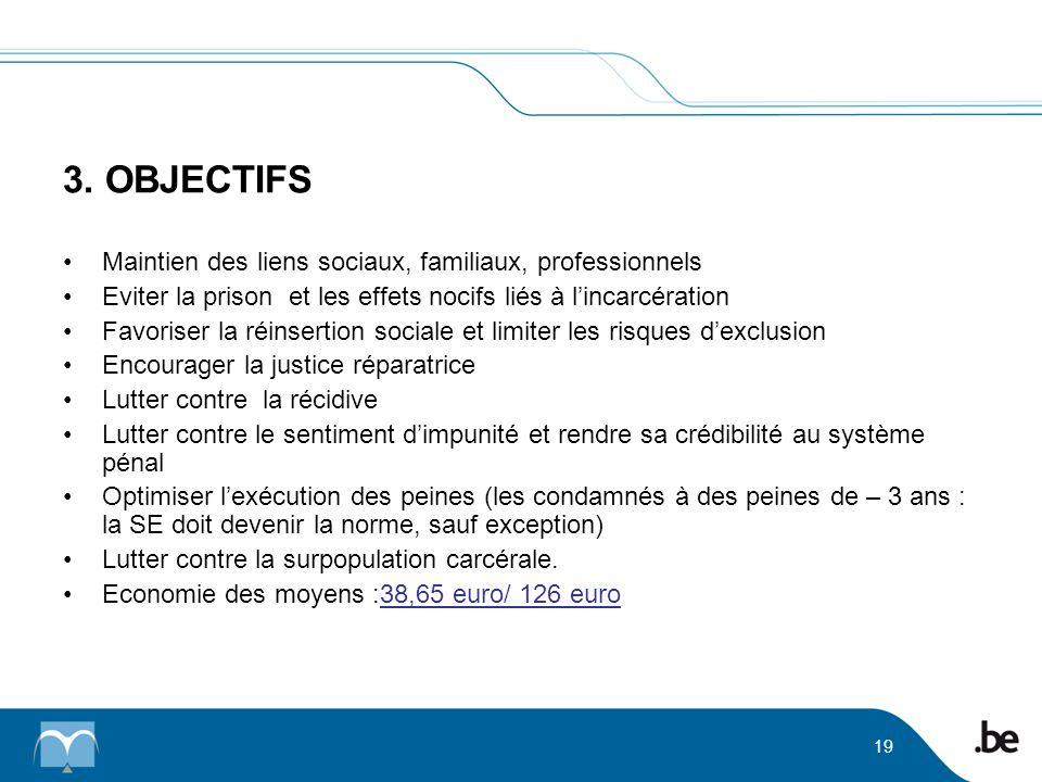 3. OBJECTIFS Maintien des liens sociaux, familiaux, professionnels