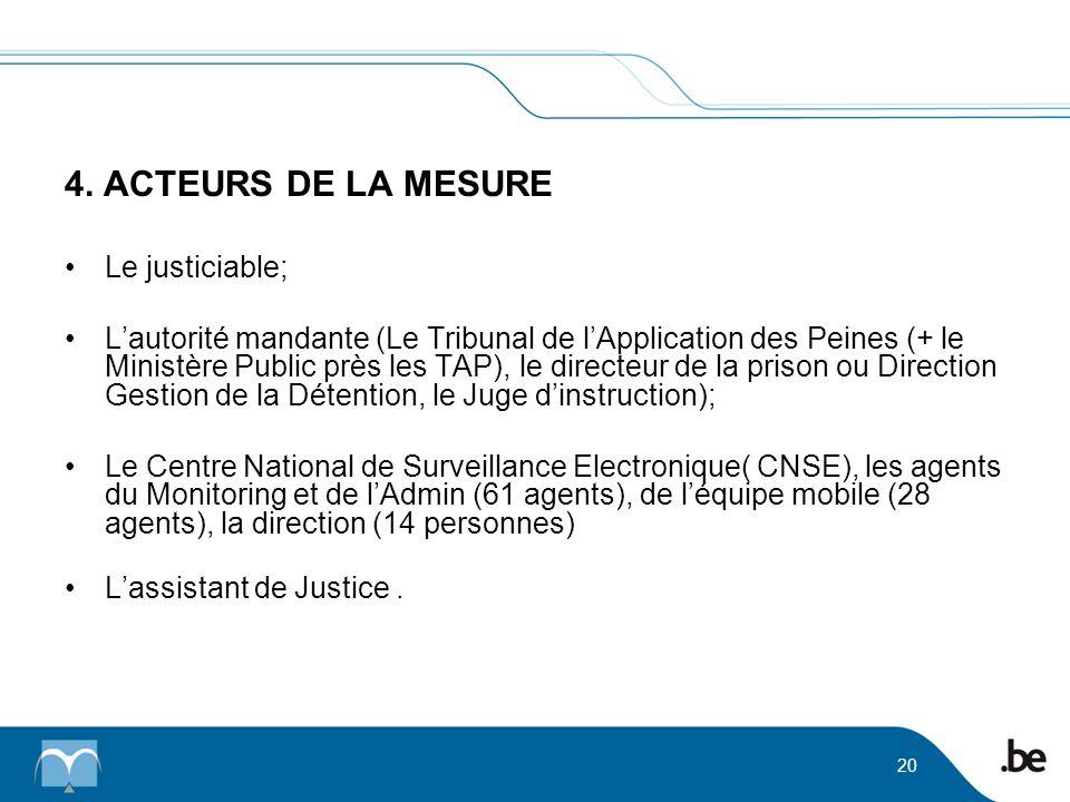 4. ACTEURS DE LA MESURE Le justiciable;