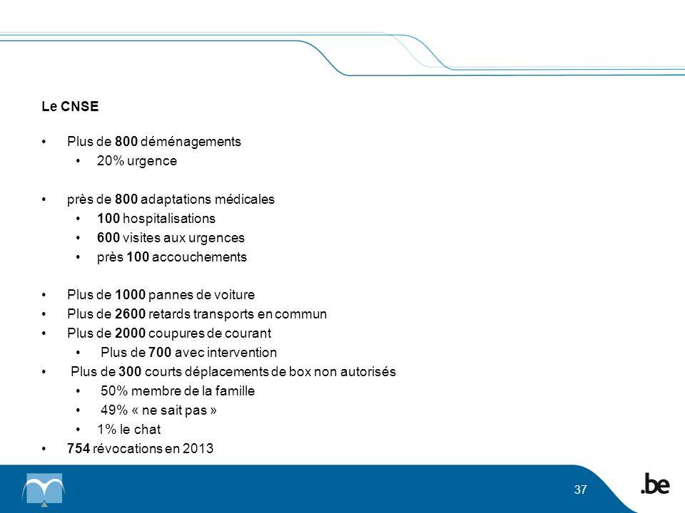 Le CNSE Plus de 800 déménagements. 20% urgence. près de 800 adaptations médicales. 100 hospitalisations.
