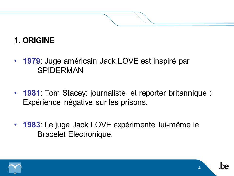 1. ORIGINE 1979: Juge américain Jack LOVE est inspiré par SPIDERMAN.