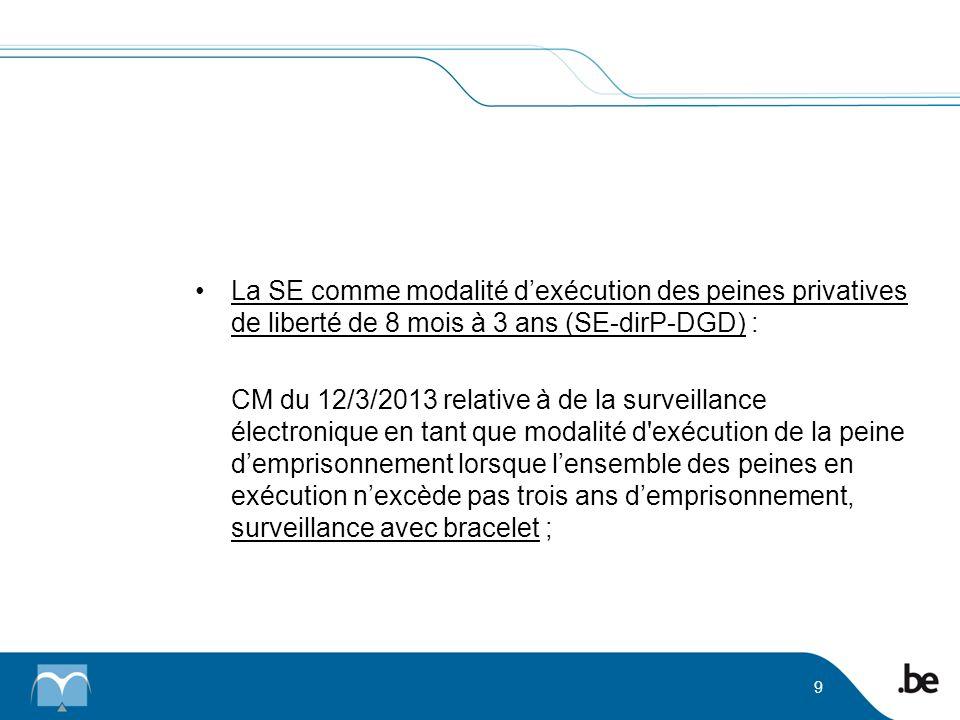 La SE comme modalité d'exécution des peines privatives de liberté de 8 mois à 3 ans (SE-dirP-DGD) :