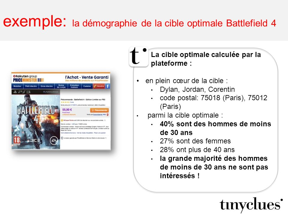 exemple: la démographie de la cible optimale Battlefield 4
