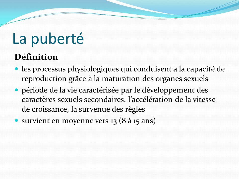 La puberté Définition. les processus physiologiques qui conduisent à la capacité de reproduction grâce à la maturation des organes sexuels.