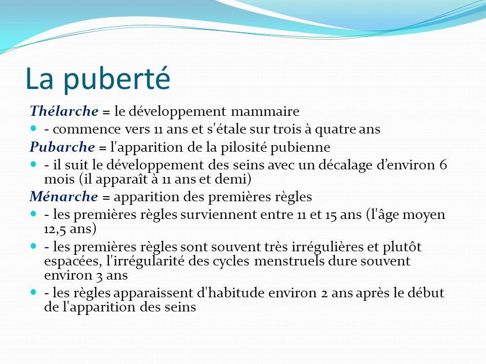 La puberté Thélarche = le développement mammaire