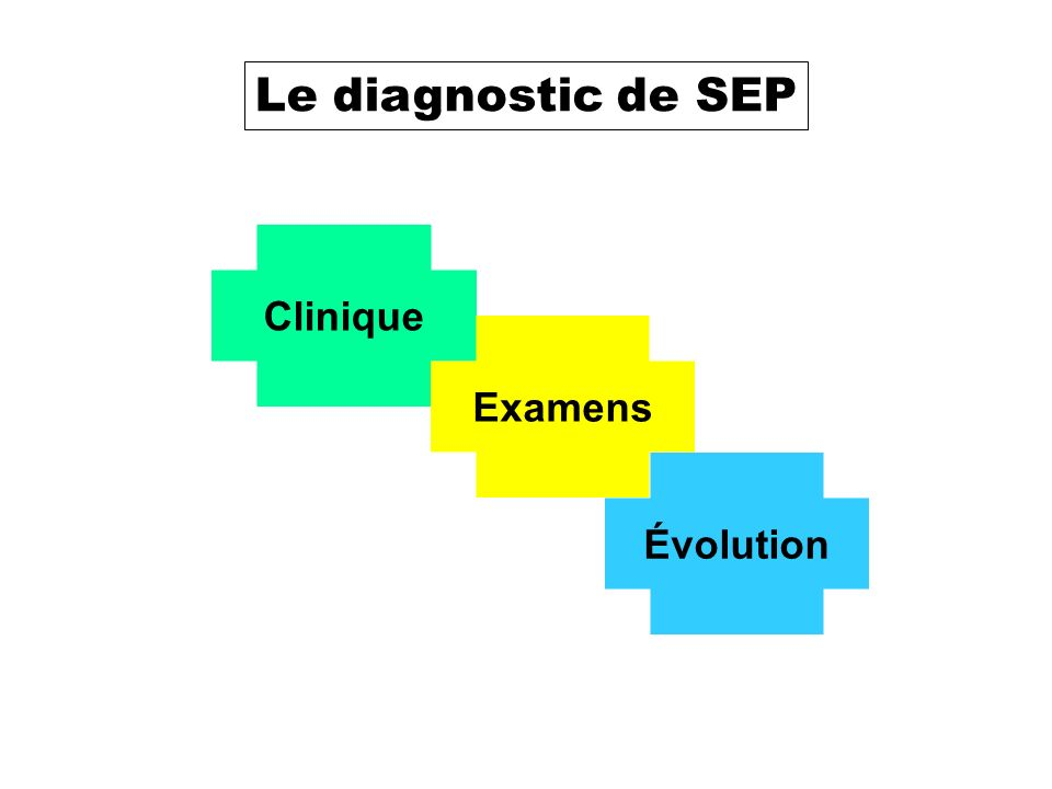 Le diagnostic de SEP Clinique Examens Évolution