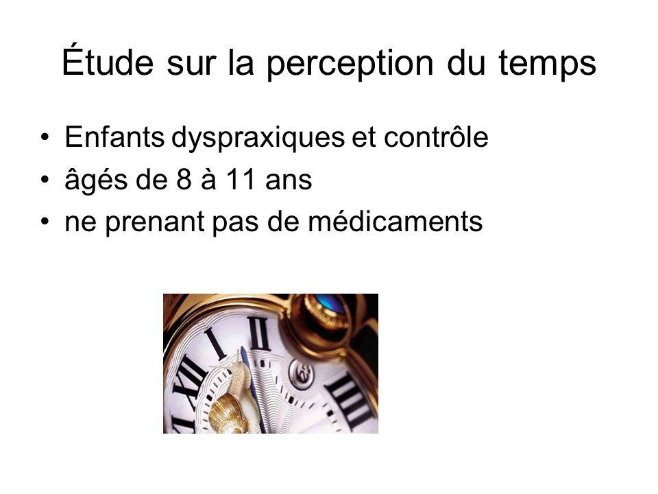 Étude sur la perception du temps