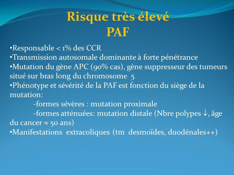Risque très élevé PAF Responsable < 1% des CCR