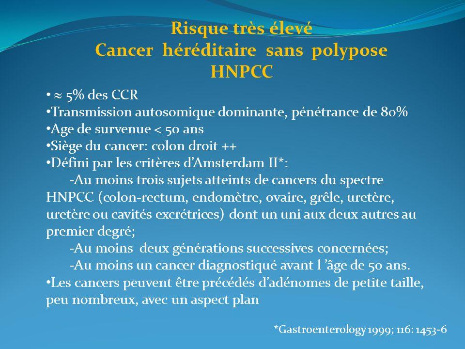 Cancer héréditaire sans polypose