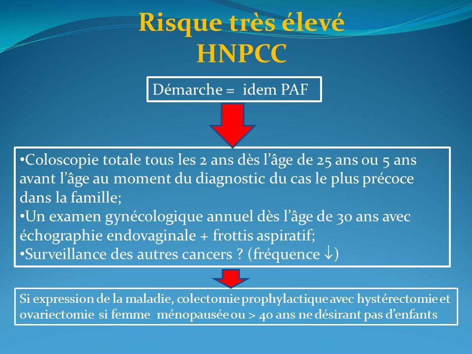Risque très élevé HNPCC