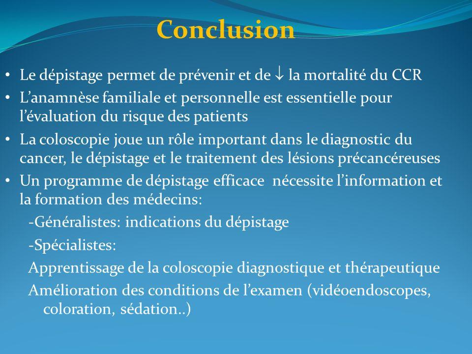 Conclusion Le dépistage permet de prévenir et de  la mortalité du CCR