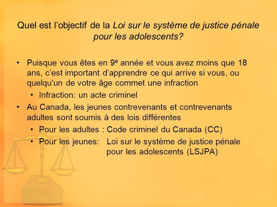 Quel est l'objectif de la Loi sur le système de justice pénale pour les adolescents