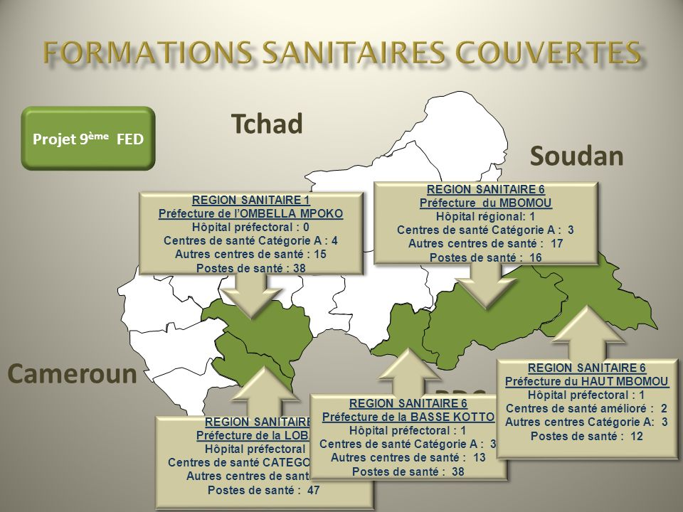 FORMATIONS SANITAIRES COUVERTES