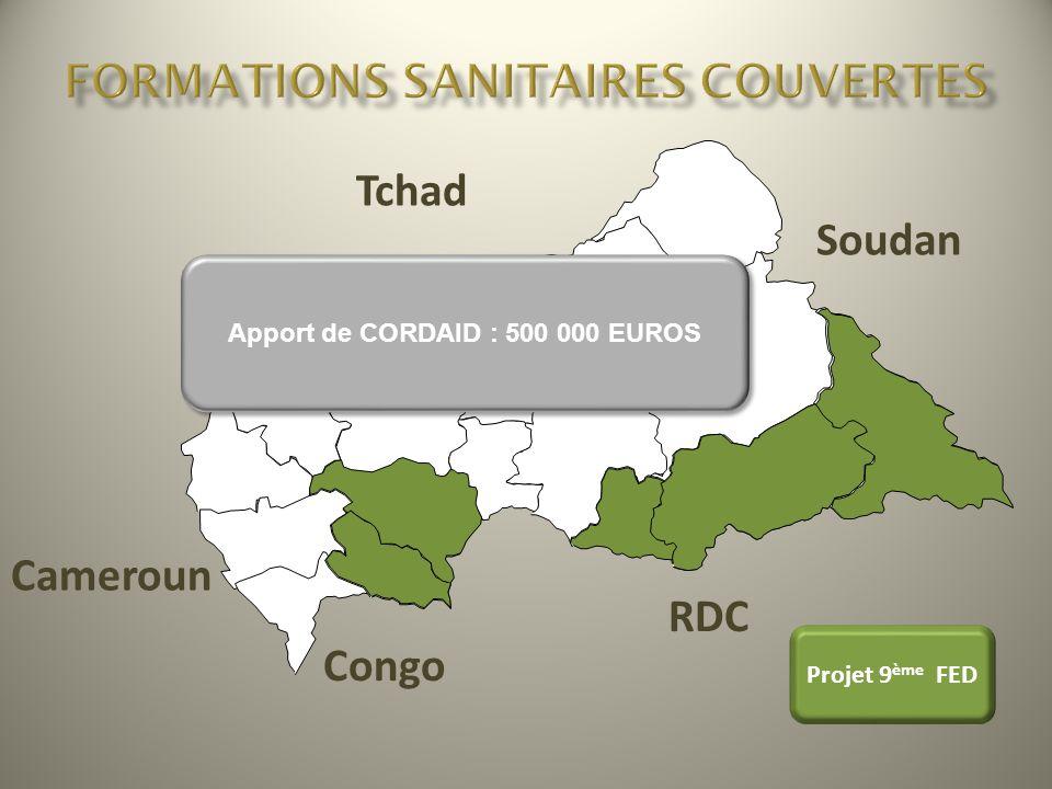 FORMATIONS SANITAIRES COUVERTES Apport de CORDAID : 500 000 EUROS