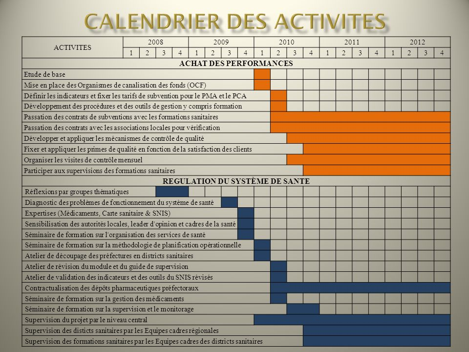 CALENDRIER DES ACTIVITES