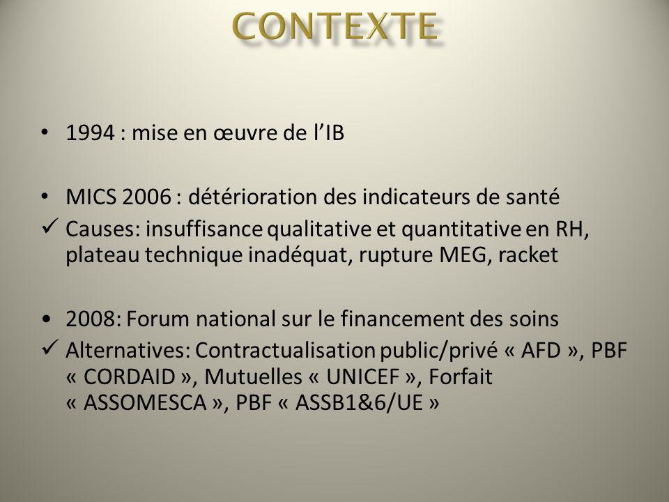CONTEXTE 1994 : mise en œuvre de l'IB