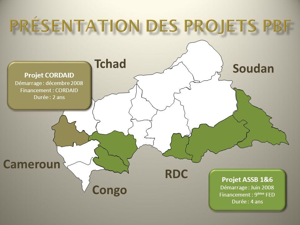 Présentation des projets PBF
