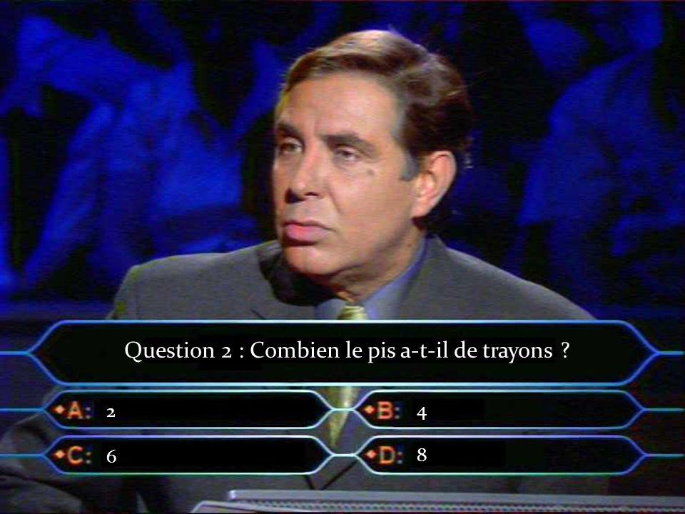 Question 2 : Combien le pis a-t-il de trayons