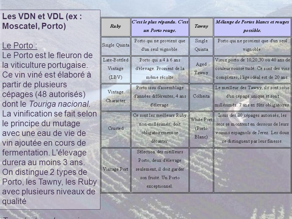 Les VDN et VDL (ex : Moscatel, Porto)