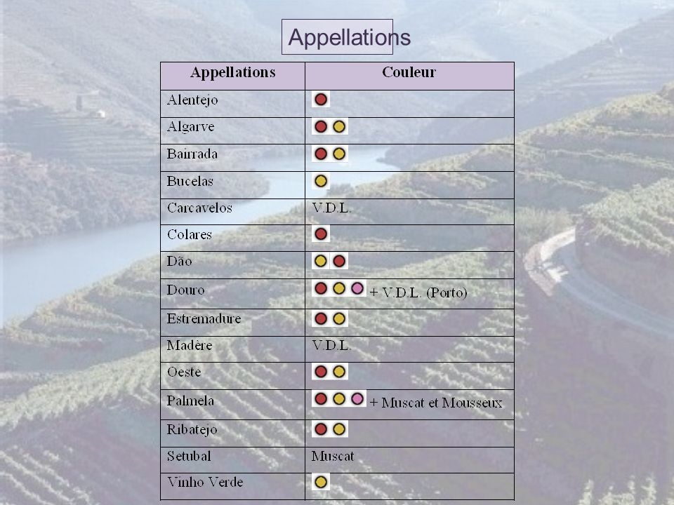 Appellations