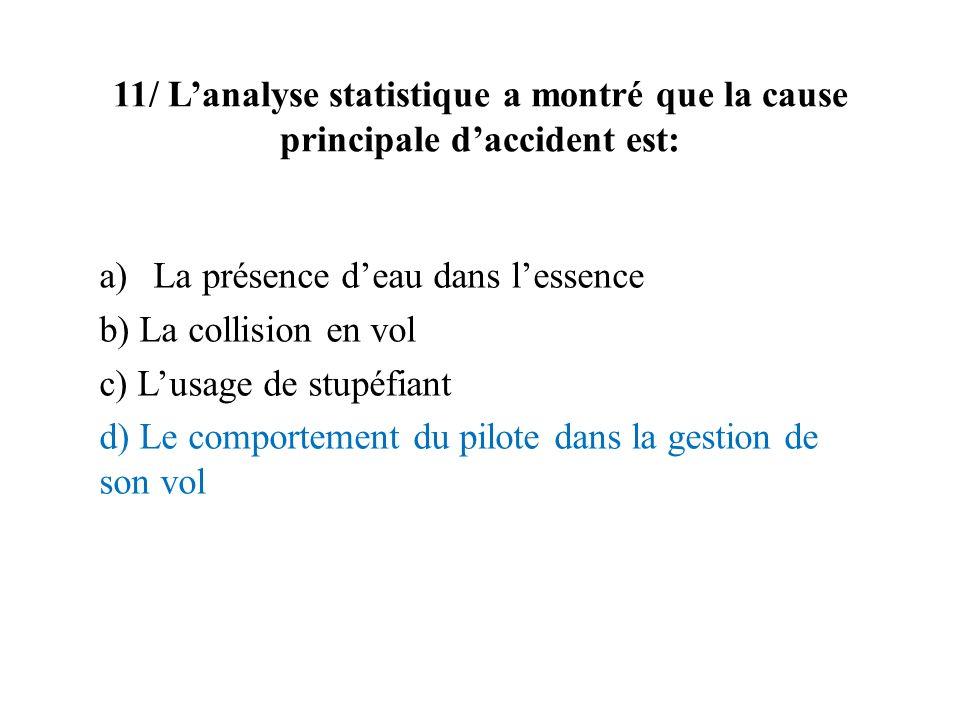 11/ L'analyse statistique a montré que la cause principale d'accident est: