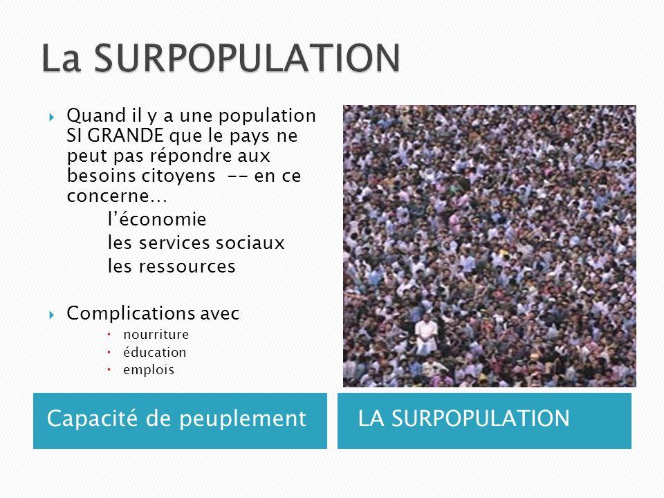 La SURPOPULATION Capacité de peuplement LA SURPOPULATION