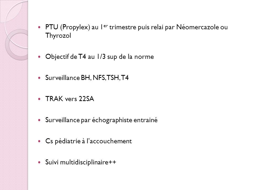 PTU (Propylex) au 1er trimestre puis relai par Néomercazole ou Thyrozol