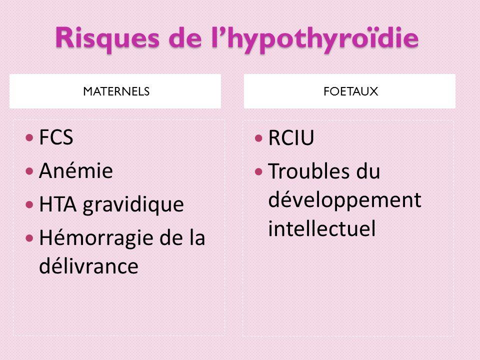 Risques de l'hypothyroïdie