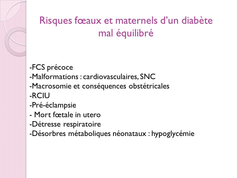 Risques fœaux et maternels d'un diabète mal équilibré