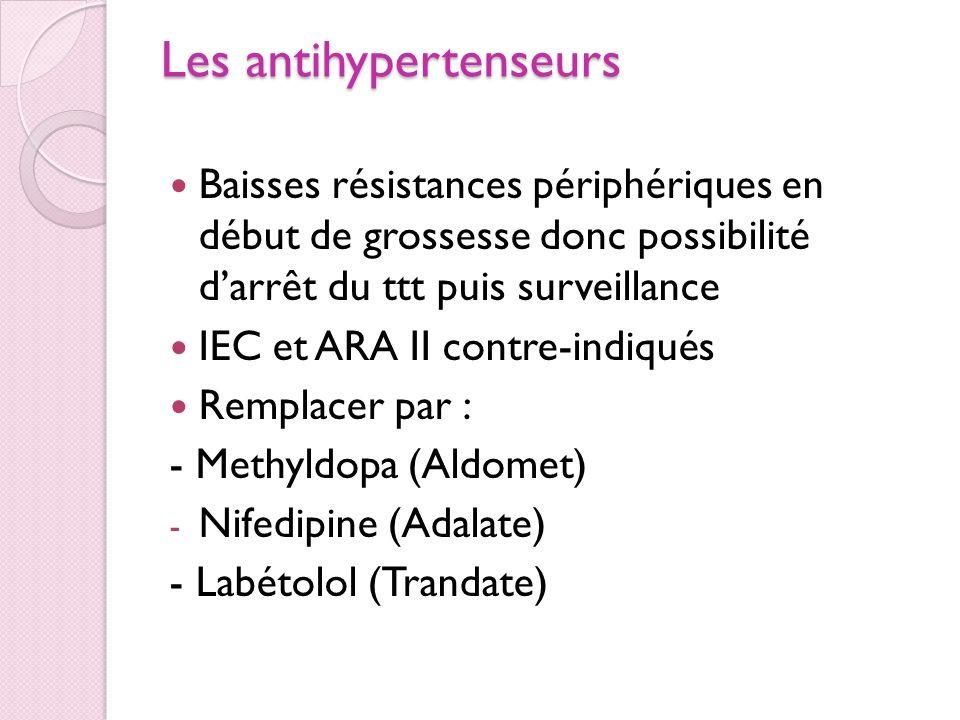 Les antihypertenseurs