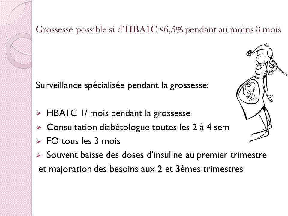 Grossesse possible si d'HBA1C <6,5% pendant au moins 3 mois