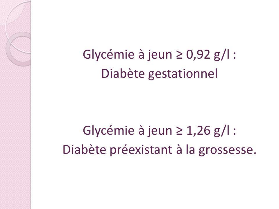 Glycémie à jeun ≥ 0,92 g/l : Diabète gestationnel Glycémie à jeun ≥ 1,26 g/l : Diabète préexistant à la grossesse.