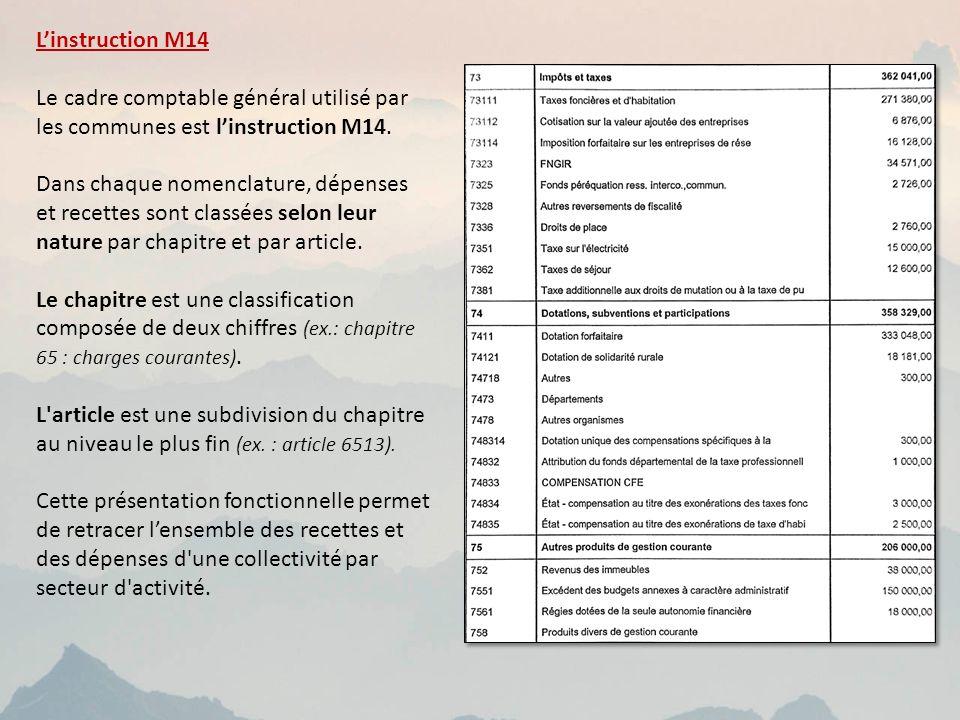 L'instruction M14 Le cadre comptable général utilisé par les communes est l'instruction M14.
