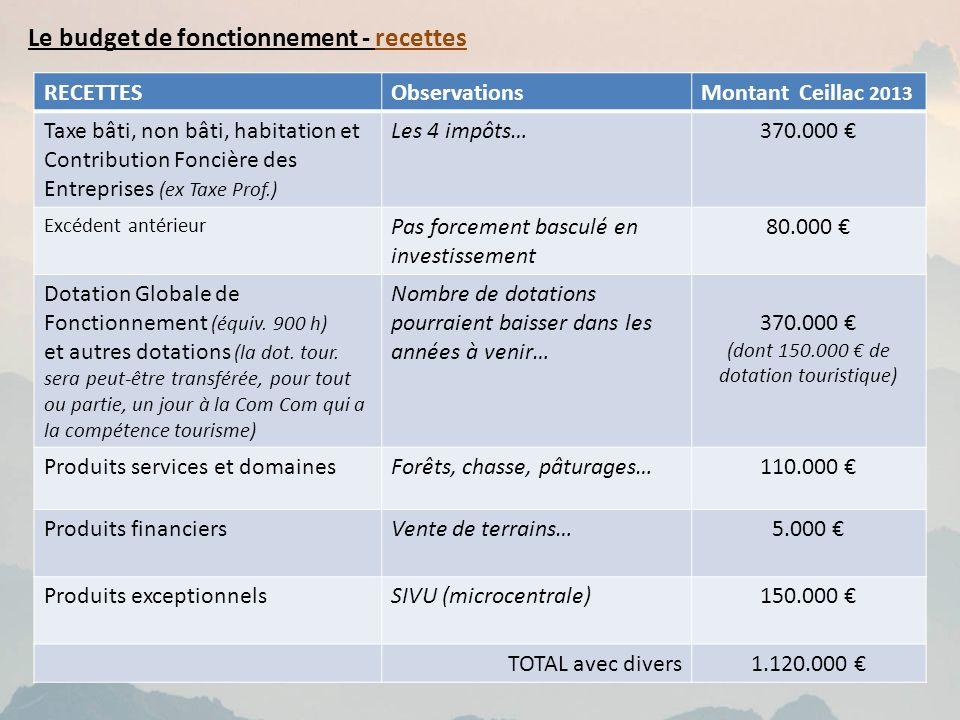 (dont 150.000 € de dotation touristique)
