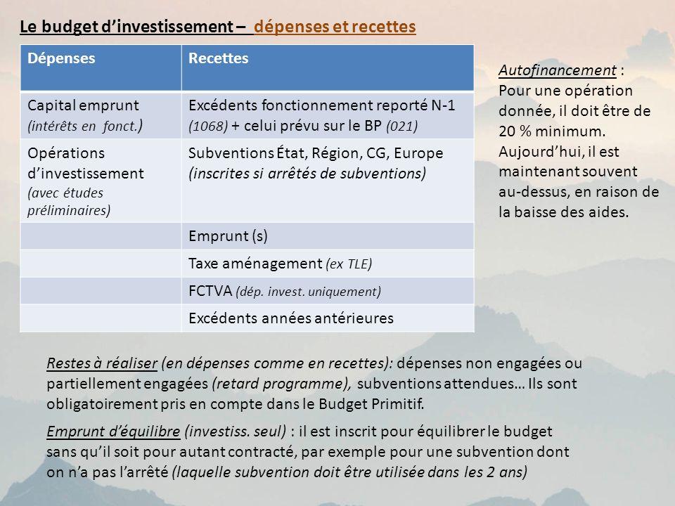 Le budget d'investissement – dépenses et recettes