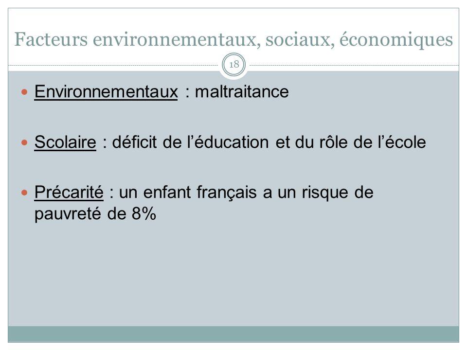 Facteurs environnementaux, sociaux, économiques