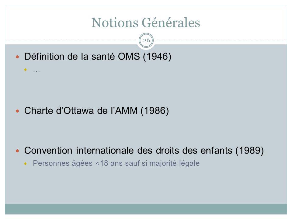 Notions Générales Définition de la santé OMS (1946)