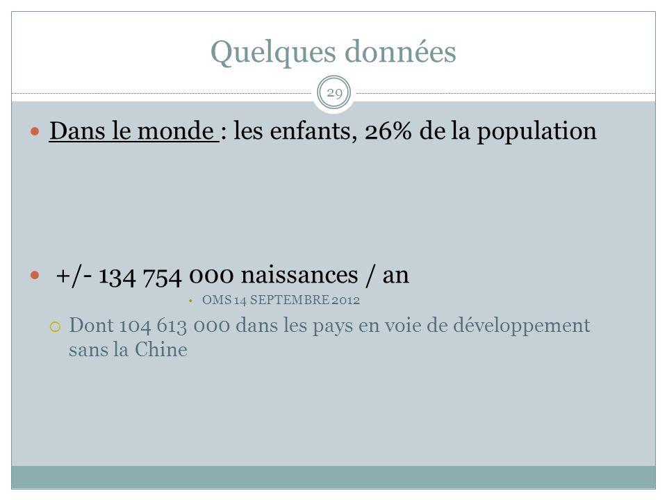 Quelques données Dans le monde : les enfants, 26% de la population