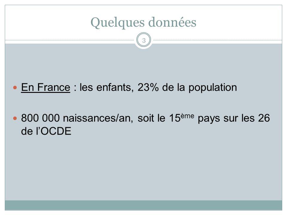 Quelques données En France : les enfants, 23% de la population