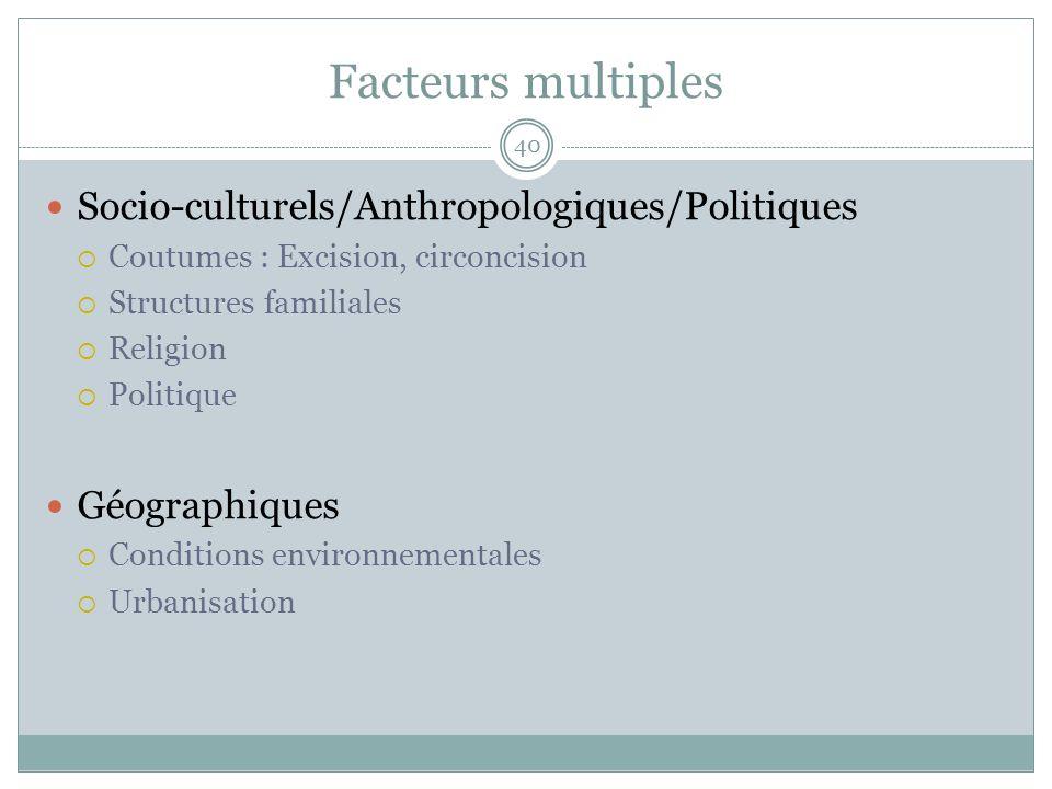 Facteurs multiples Socio-culturels/Anthropologiques/Politiques