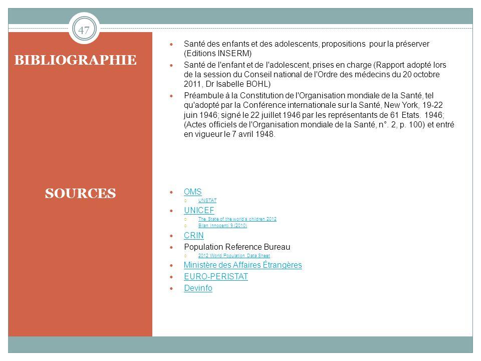 BIBLIOGRAPHIE SOURCES