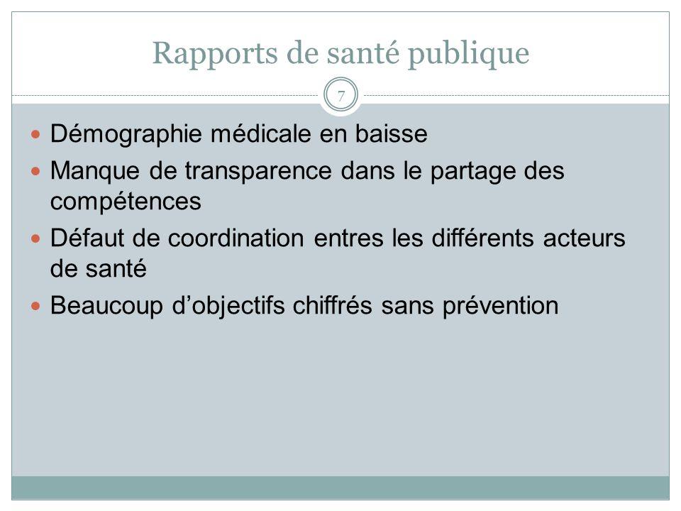 Rapports de santé publique