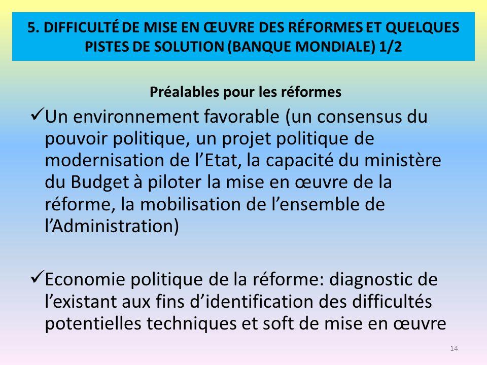 Préalables pour les réformes