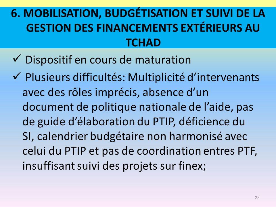 6. MOBILISATION, BUDGÉTISATION ET SUIVI DE LA GESTION DES FINANCEMENTS EXTÉRIEURS AU TCHAD
