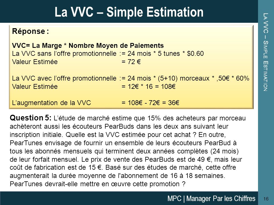 La VVC – Simple Estimation