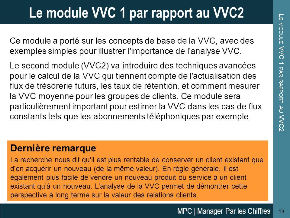 Le module VVC 1 par rapport au VVC2
