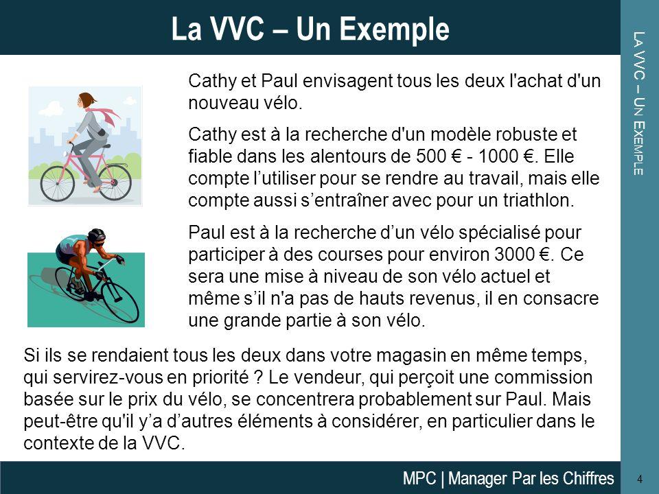 La VVC – Un Exemple La VVC – Un Exemple. Cathy et Paul envisagent tous les deux l achat d un nouveau vélo.